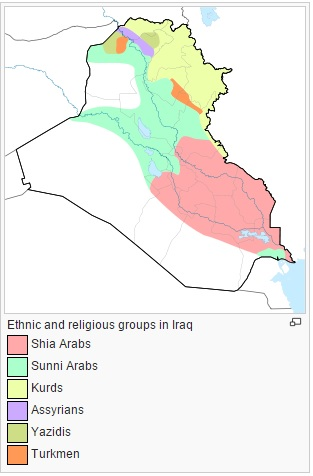 Iraq Ethic and Religious Groups