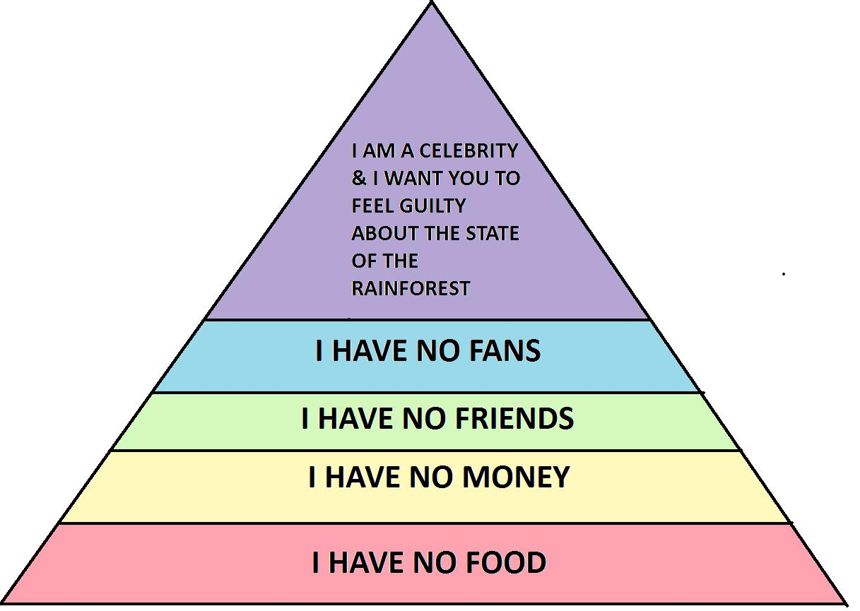 Lexys-Version-of-Maslow